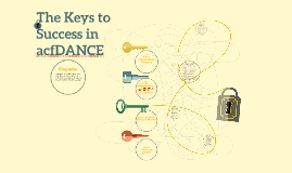The Keys to success at acfDANCE