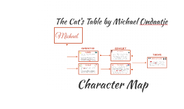 The Cat's Table: Character Map