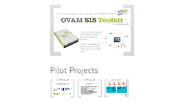 OVAM SIS Toolkit Studio Spark