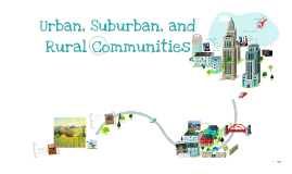 Copy of Urban, Suburban, and Rural Communities
