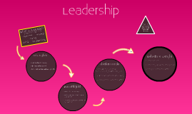 Leadership by Alexis Wallace