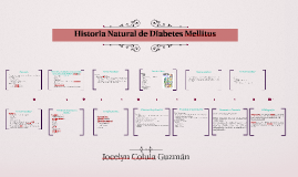 Historia Natural de Diabetes Mellitus