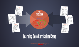 Copy of Learning Core Curriculum Camp