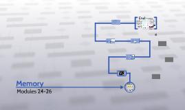 Modules 24-26: Memory