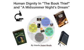 """Human Dignity In """"The Book Thief"""" and """"A Midsummer Night's Dream"""""""