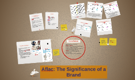 Aflac: The Significance of Brand