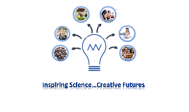 Copy of Inspiring Science: Creative Futures