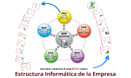 Presentación Inicial EI-UIP