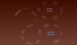Poetry Vocabulary and Literary Devices