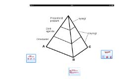 ABC modellen