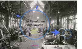 2e Révolution Industrielle
