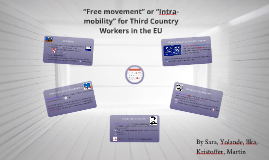 """Free movement"" or ""Intra-mobility"" for Third Country Worker"