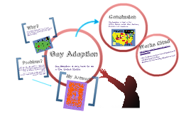 Gay Adoption