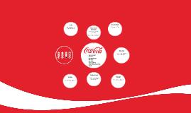 Alles über Coca Cola