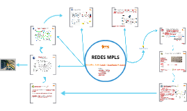 REDES MPLS