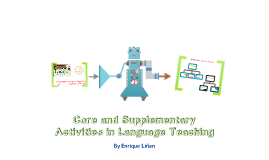Core and Supplementary Activities in ELT