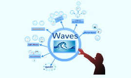 Types and Properties of Waves