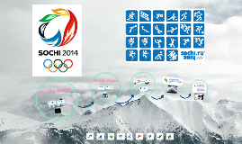 Copy of Sochi Winter Olympic Games