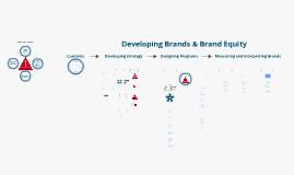 Designing Brand Program