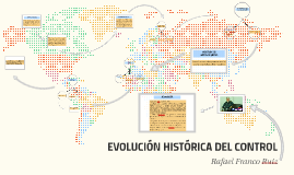 EVOLUCIÓN HISTÓRICA DEL CONTROL