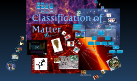 Copy of Classification of Matter