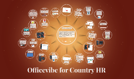 Officevibe for Country HR