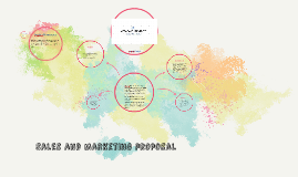 Copy of Sales and marketing proposal