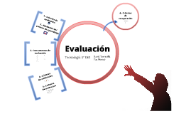 Copy of EVALUACIÓN