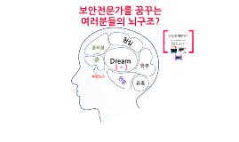 예비 보안인들의 뇌구조(중부대)