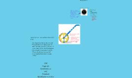Math Circle clock (measurement 2nd lesson)