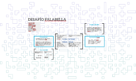 Copy of DESAFÍO FALABELLA