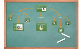 Medios de enseñanza o materiales didácticos