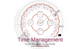 Copy of Time managment