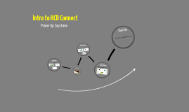 Intro to HCD Connect