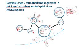 Copy of Gesundheitsmanagement