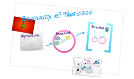 Economy of Morocco