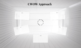 CWOW Approach
