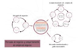 Mercados de negocios y comportamiento de compra de negocios