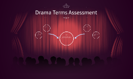 Drama Terms Assessment