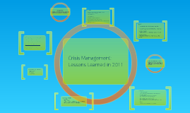 Crisis Management: Lessons Learned in 2011