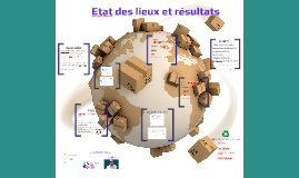 Projet VMP Tunisia - Etat des lieux
