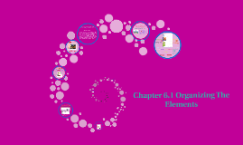 Chapter 6.1 Organizing The Elements