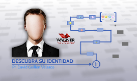 Copy of DESCUBRA SU IDENTIDAD