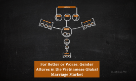For Better or Worse: Gender Allures in the Vietnamese Global
