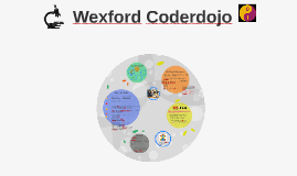 Wexford Coderdojo