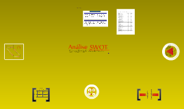 Introdução a Análise SWOT