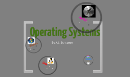 Computer Operating Systems Battle
