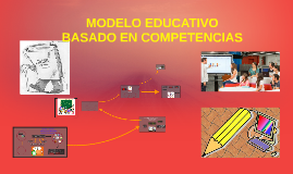 Copy of Copy of MODELO EDUCATIVO BASADO EN COMPETENCIAS