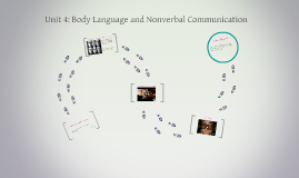 Unit 4: Body Language and Nonverbal Communication