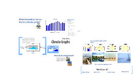 Copy of Climate Graphs